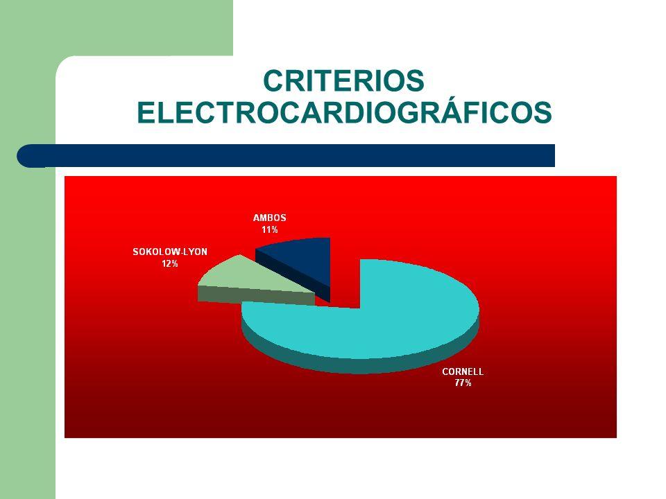 CRITERIOS ELECTROCARDIOGRÁFICOS