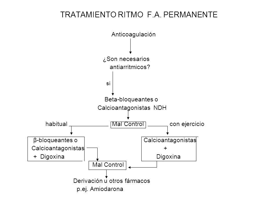 TRATAMIENTO RITMO F.A. PERMANENTE Anticoagulación ¿Son necesarios antiarritmicos? si Beta-bloqueantes o Calcioantagonistas NDH habitual Mal Control co
