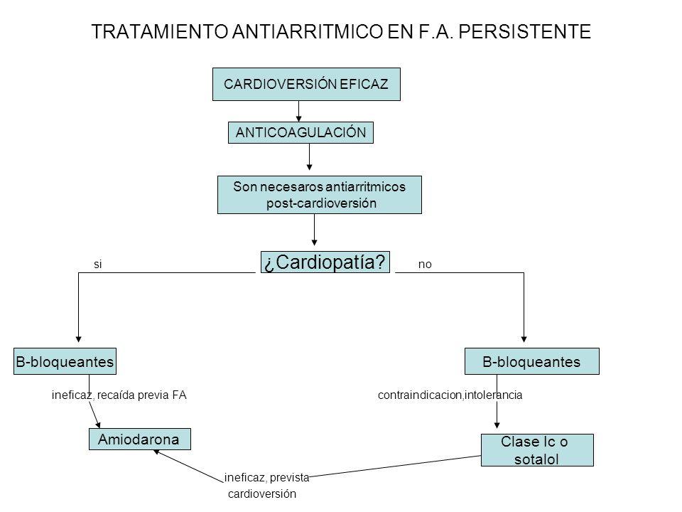 TRATAMIENTO ANTIARRITMICO EN F.A. PERSISTENTE si no ineficaz, recaída previa FA contraindicacion,intolerancia ineficaz, prevista cardioversión CARDIOV
