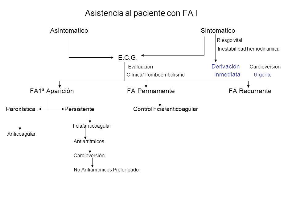 Asistencia al paciente con FA I Asintomatico Sintomatico Riesgo vital Inestabilidad hemodinamica E.C.G. Evaluación Derivación Cardioversion Clínica/Tr