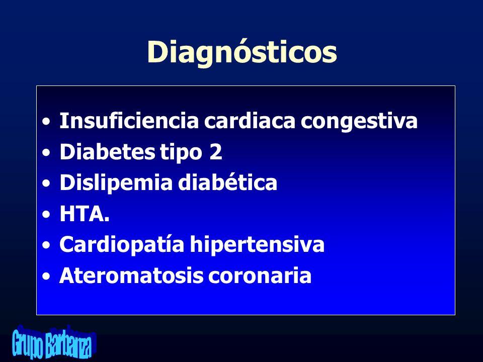 Diagnósticos Insuficiencia cardiaca congestiva Diabetes tipo 2 Dislipemia diabética HTA. Cardiopatía hipertensiva Ateromatosis coronaria