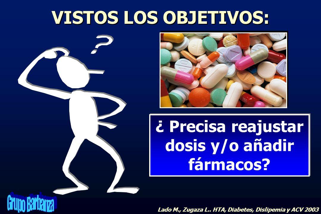 VISTOS LOS OBJETIVOS: ¿ Precisa reajustar dosis y/o añadir fármacos? Lado M., Zugaza L.. HTA, Diabetes, Dislipemia y ACV 2003