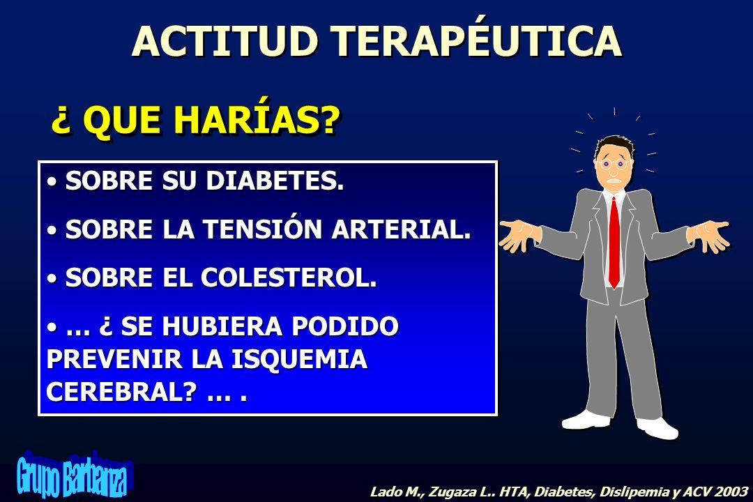 ACTITUD TERAPÉUTICA SOBRE SU DIABETES. SOBRE SU DIABETES. SOBRE LA TENSIÓN ARTERIAL. SOBRE LA TENSIÓN ARTERIAL. SOBRE EL COLESTEROL. SOBRE EL COLESTER