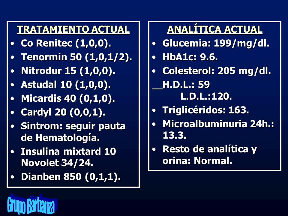 Tras revisión anual en oftalmología con F.O.se le diagnostica Retinopatía Diabética.