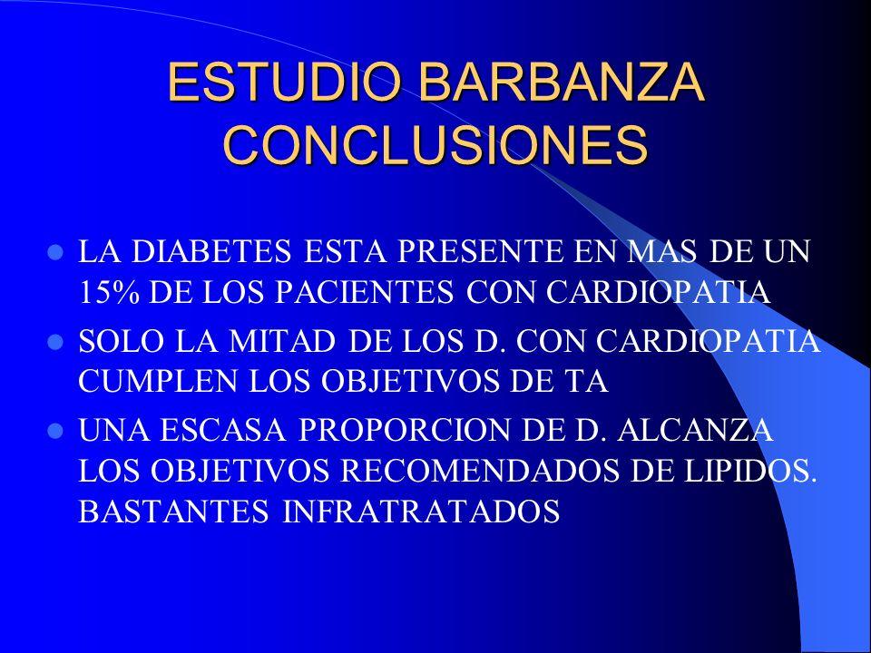 ESTUDIO BARBANZA CONCLUSIONES LA DIABETES ESTA PRESENTE EN MAS DE UN 15% DE LOS PACIENTES CON CARDIOPATIA SOLO LA MITAD DE LOS D.