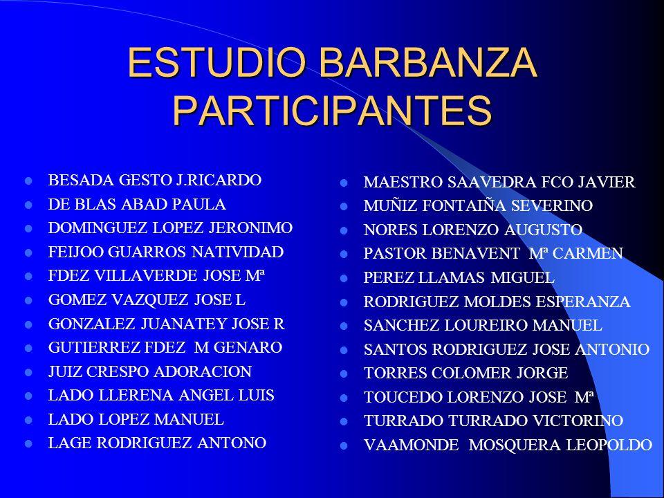 ESTUDIO BARBANZA PARTICIPANTES BESADA GESTO J.RICARDO DE BLAS ABAD PAULA DOMINGUEZ LOPEZ JERONIMO FEIJOO GUARROS NATIVIDAD FDEZ VILLAVERDE JOSE Mª GOMEZ VAZQUEZ JOSE L GONZALEZ JUANATEY JOSE R GUTIERREZ FDEZ M GENARO JUIZ CRESPO ADORACION LADO LLERENA ANGEL LUIS LADO LOPEZ MANUEL LAGE RODRIGUEZ ANTONO MAESTRO SAAVEDRA FCO JAVIER MUÑIZ FONTAIÑA SEVERINO NORES LORENZO AUGUSTO PASTOR BENAVENT Mª CARMEN PEREZ LLAMAS MIGUEL RODRIGUEZ MOLDES ESPERANZA SANCHEZ LOUREIRO MANUEL SANTOS RODRIGUEZ JOSE ANTONIO TORRES COLOMER JORGE TOUCEDO LORENZO JOSE Mª TURRADO TURRADO VICTORINO VAAMONDE MOSQUERA LEOPOLDO