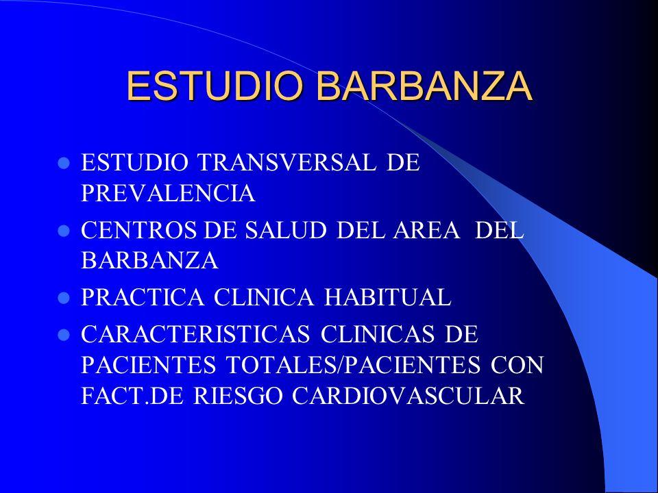 ESTUDIO BARBANZA CARACTERISTICAS GENERALES 21 MEDICOS DE ATENCION PRIMARIA RECOGIDA DE DATOS DURANTE 2 MESES Nº TOTAL DE PACIENTES=6.325 EDAD MEDIA DE 53.99 HOMBRES=41.6 MUJERES=58.4%