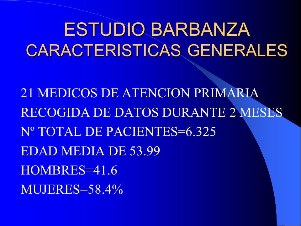 ESTUDIO BARBANZA DIABETICOS Nº TOTAL=959---15.16% EDAD MEDIA=66.19 DESVIACION TIPICA=11.94 HOMBRES=40.8 MUJERES=59.2