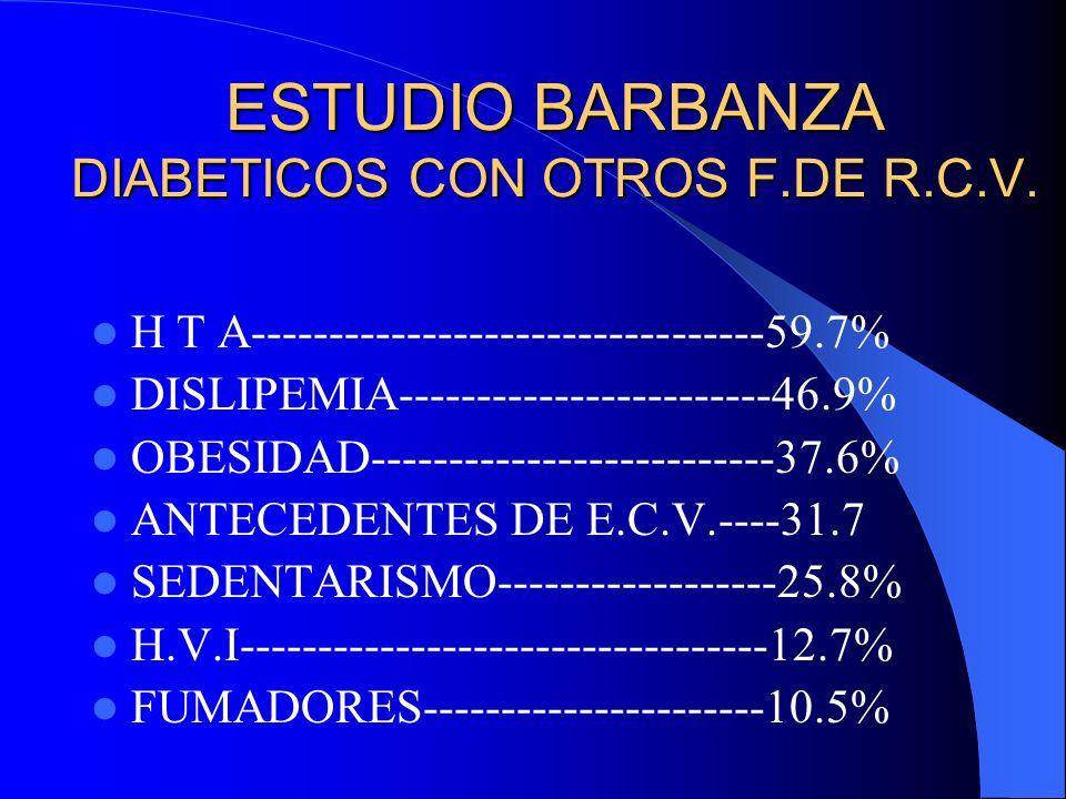 ESTUDIO BARBANZA DIABETICOS CON OTROS F.DE R.C.V. H T A---------------------------------59.7% DISLIPEMIA------------------------46.9% OBESIDAD--------