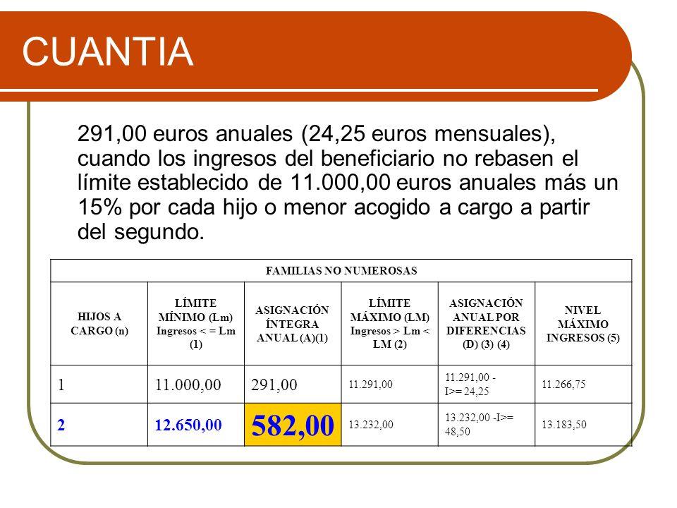 CUANTIA 291,00 euros anuales (24,25 euros mensuales), cuando los ingresos del beneficiario no rebasen el límite establecido de 11.000,00 euros anuales más un 15% por cada hijo o menor acogido a cargo a partir del segundo.