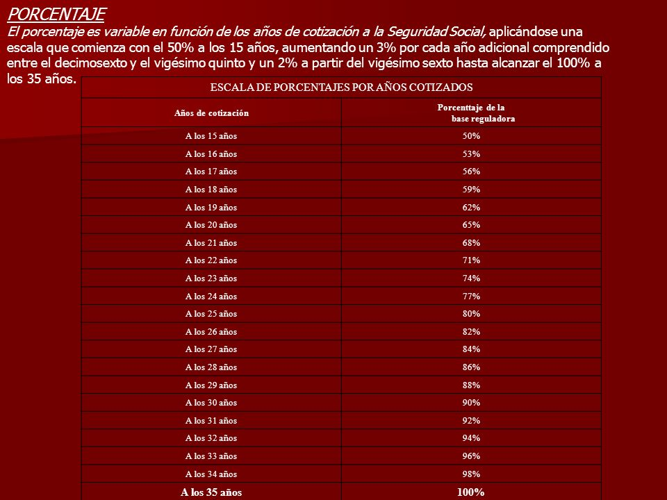 PORCENTAJE El porcentaje es variable en función de los años de cotización a la Seguridad Social, aplicándose una escala que comienza con el 50% a los