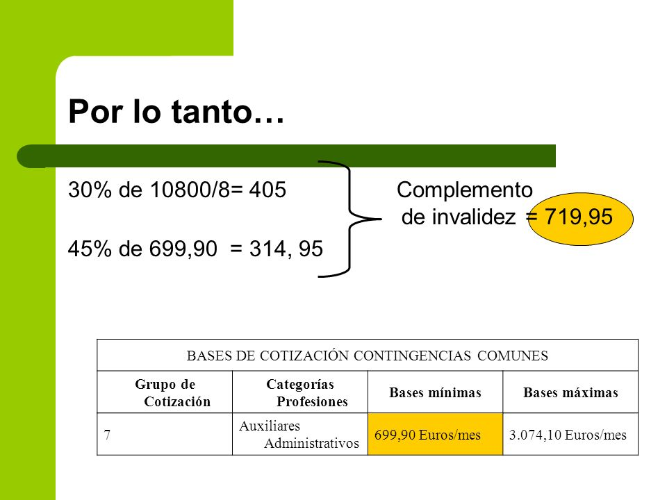 Por lo tanto… 30% de 10800/8= 405 Complemento de invalidez = 719,95 45% de 699,90 = 314, 95 BASES DE COTIZACIÓN CONTINGENCIAS COMUNES Grupo de Cotizac