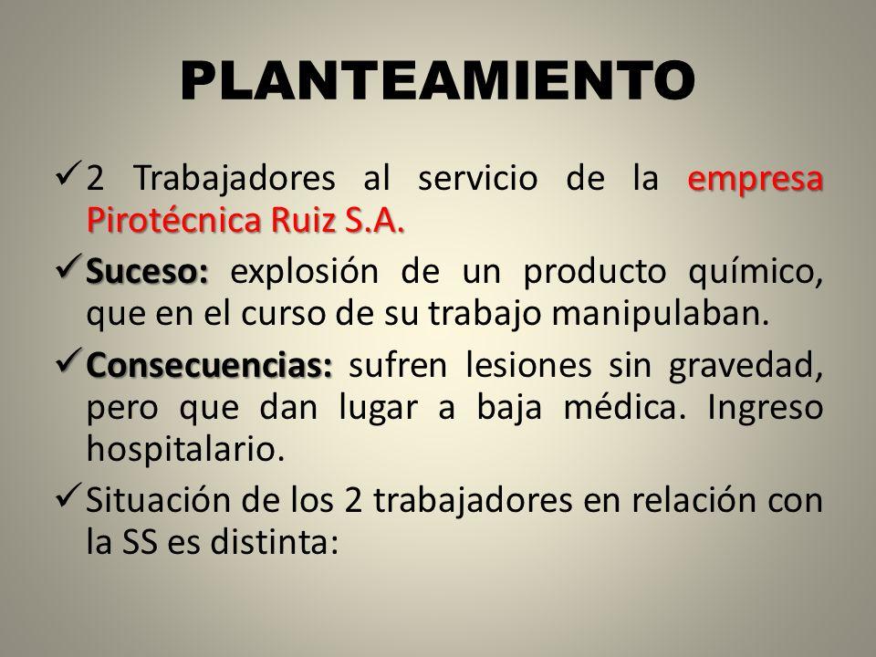 PLANTEAMIENTO empresa Pirotécnica Ruiz S.A. 2 Trabajadores al servicio de la empresa Pirotécnica Ruiz S.A. Suceso: Suceso: explosión de un producto qu