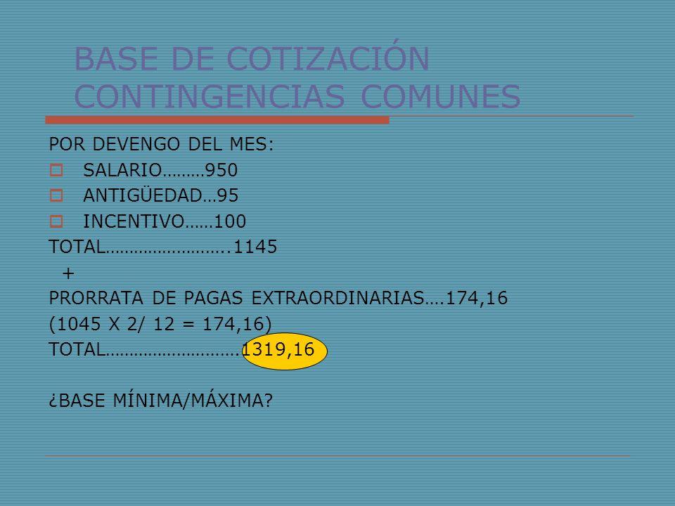 POR DEVENGO DEL MES: SALARIO………950 ANTIGÜEDAD…95 INCENTIVO……100 TOTAL……………………..1145 + PRORRATA DE PAGAS EXTRAORDINARIAS….174,16 (1045 X 2/ 12 = 174,16