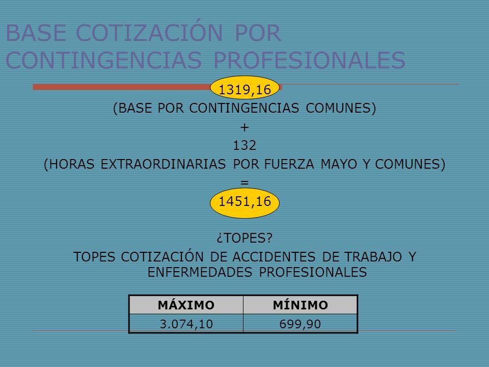 1319,16 (BASE POR CONTINGENCIAS COMUNES) + 132 (HORAS EXTRAORDINARIAS POR FUERZA MAYO Y COMUNES) = 1451,16 ¿TOPES? TOPES COTIZACIÓN DE ACCIDENTES DE T