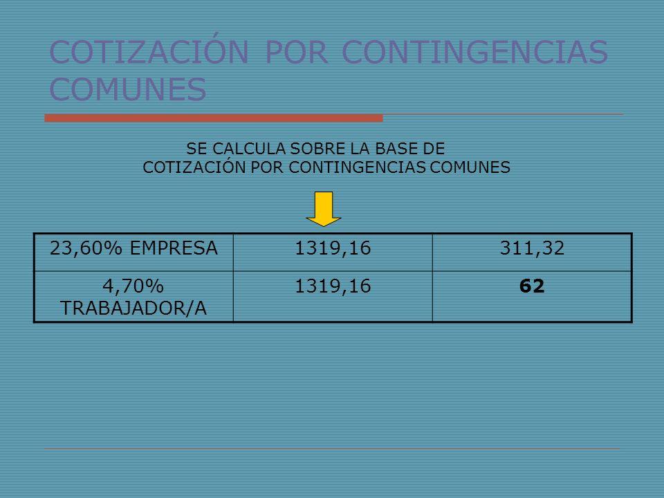 COTIZACIÓN POR CONTINGENCIAS COMUNES 23,60% EMPRESA1319,16311,32 4,70% TRABAJADOR/A 1319,1662 SE CALCULA SOBRE LA BASE DE COTIZACIÓN POR CONTINGENCIAS