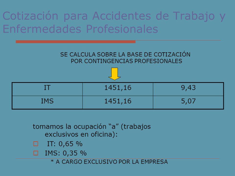 Cotización para Accidentes de Trabajo y Enfermedades Profesionales IT1451,169,43 IMS1451,165,07 tomamos la ocupación a (trabajos exclusivos en oficina