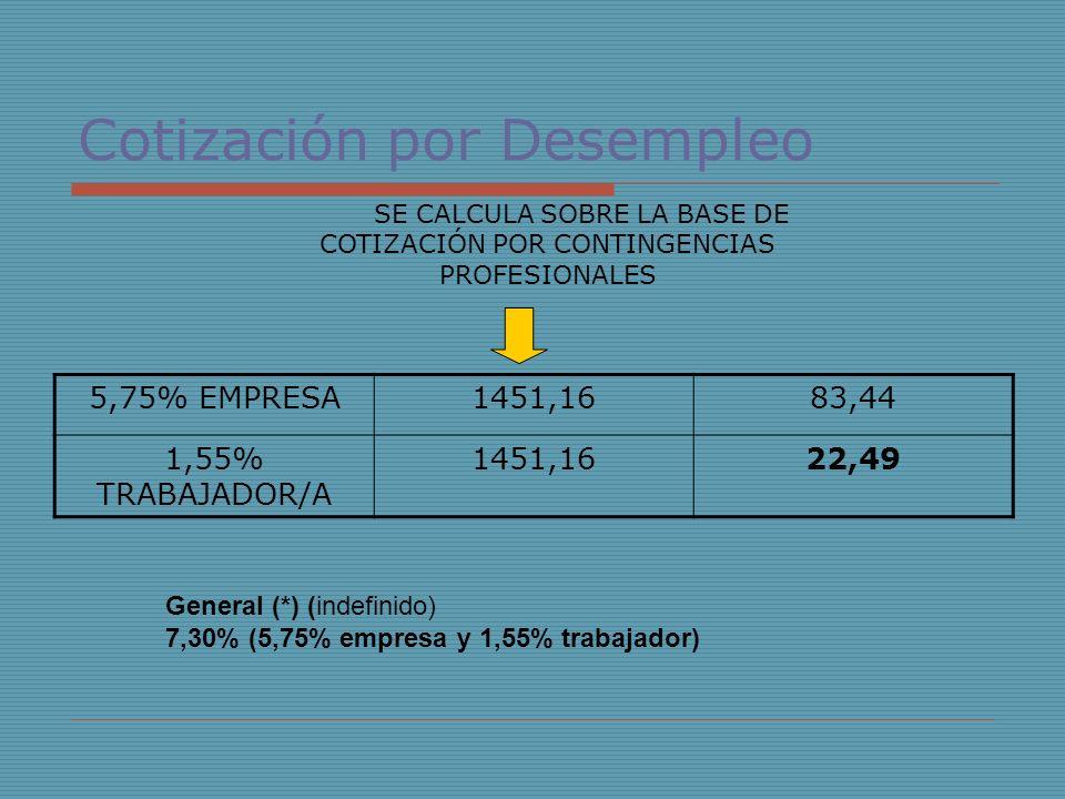 Cotización por Desempleo 5,75% EMPRESA1451,1683,44 1,55% TRABAJADOR/A 1451,1622,49 SE CALCULA SOBRE LA BASE DE COTIZACIÓN POR CONTINGENCIAS PROFESIONA
