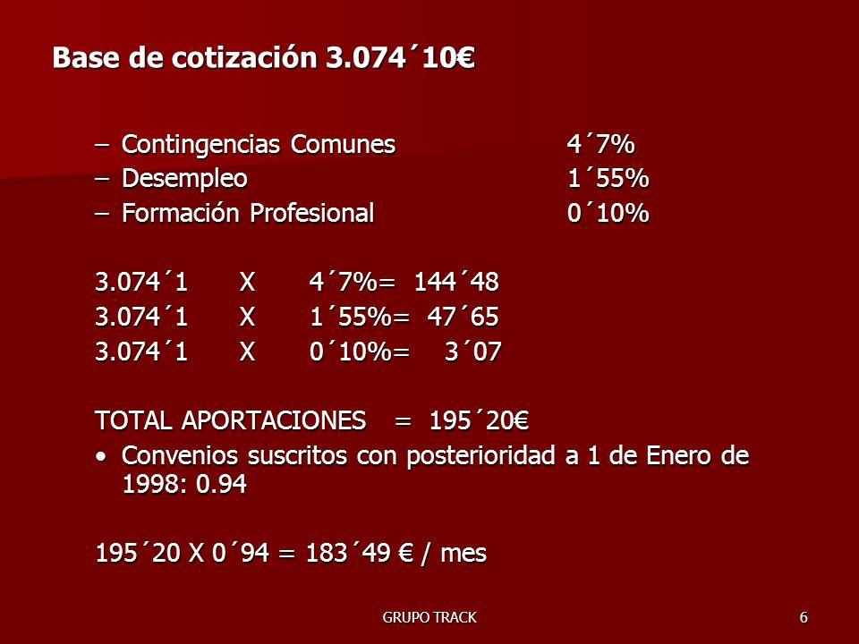 GRUPO TRACK7 3.¿CUÁNDO PRODUCIRÍA SUS EFECTOS EL CONVENIO.