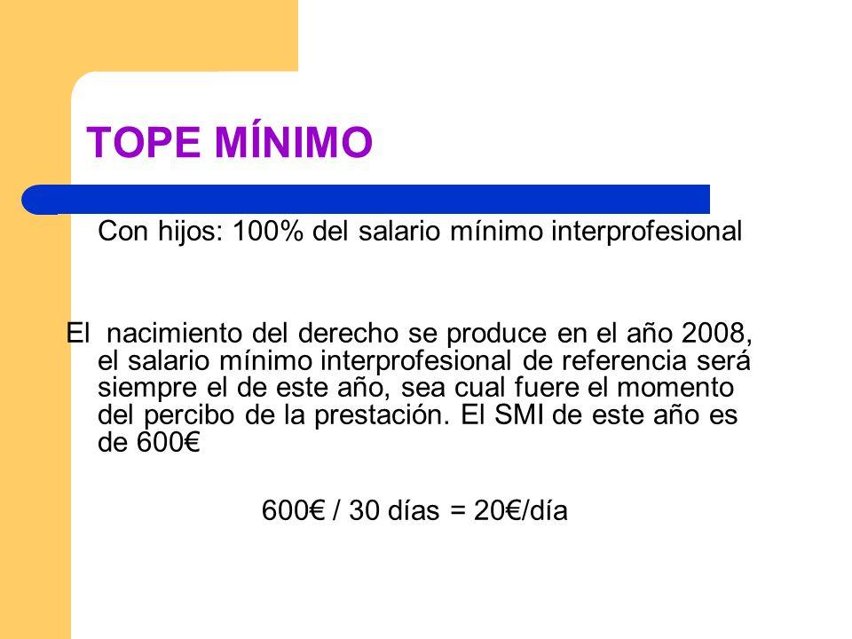 TOPE MÍNIMO Con hijos: 100% del salario mínimo interprofesional El nacimiento del derecho se produce en el año 2008, el salario mínimo interprofesiona