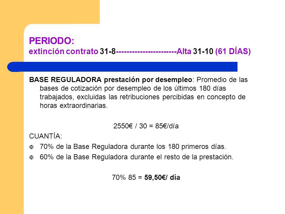 PERIODO: extinción contrato 31-8-----------------------Alta 31-10 (61 DÍAS) BASE REGULADORA prestación por desempleo: Promedio de las bases de cotizac