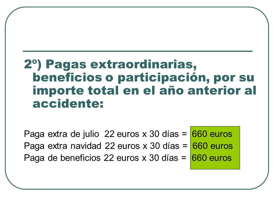 2º) Pagas extraordinarias, beneficios o participación, por su importe total en el año anterior al accidente: Paga extra de julio 22 euros x 30 días =