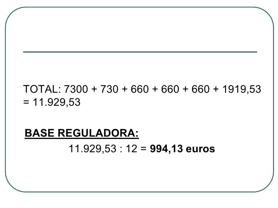 TOTAL: 7300 + 730 + 660 + 660 + 660 + 1919,53 = 11.929,53 BASE REGULADORA: 11.929,53 : 12 = 994,13 euros