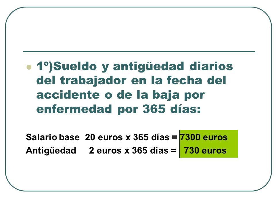 1º)Sueldo y antigüedad diarios del trabajador en la fecha del accidente o de la baja por enfermedad por 365 días: Salario base 20 euros x 365 días = 7