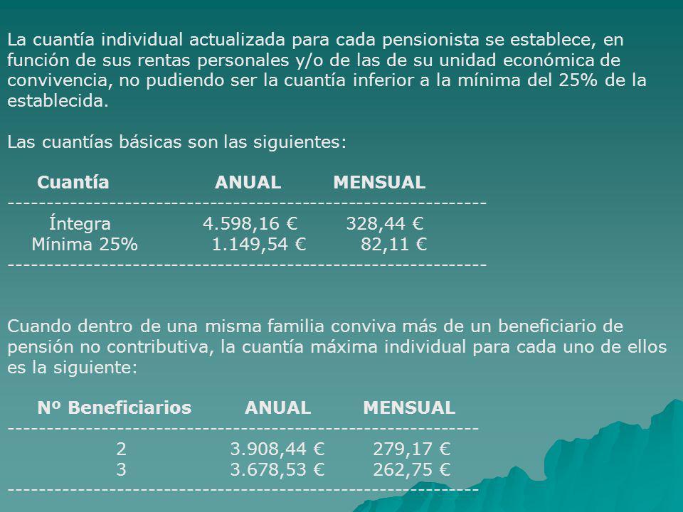1.259,72 es la cuantía que recibe el padre de pensión anual.
