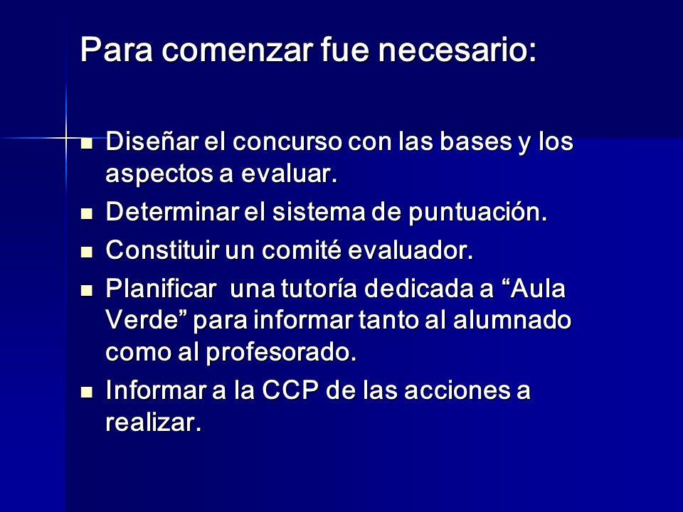 Se constituye siguiendo las bases del concurso. 3.- CONSTITUIR EL COMITÉ EVALUADOR:
