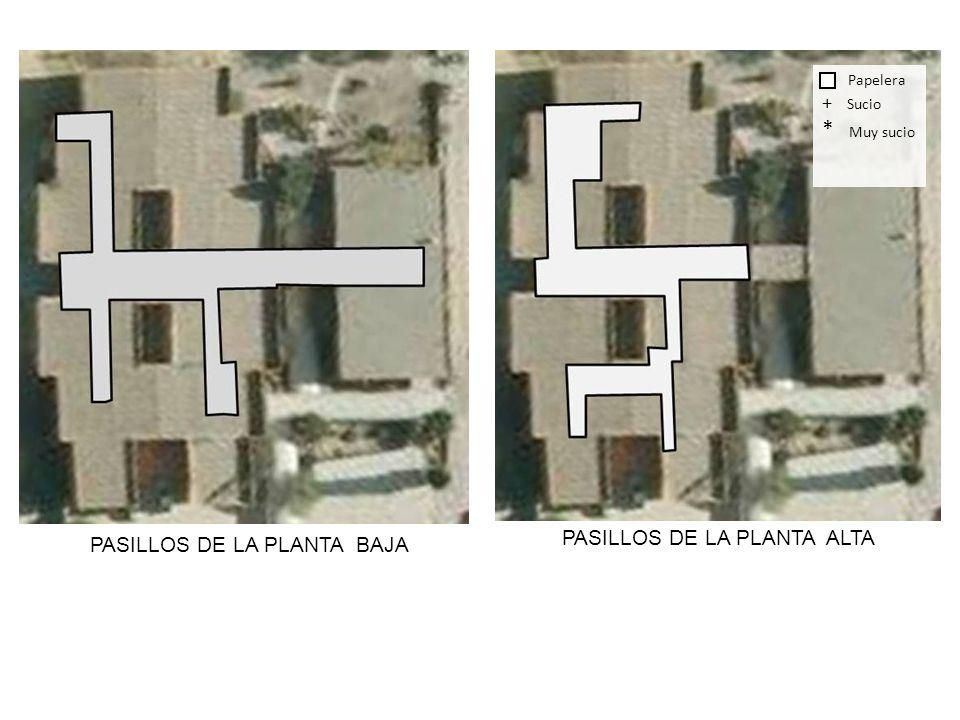 PASILLOS DE LA PLANTA BAJA PASILLOS DE LA PLANTA ALTA Papelera + Sucio * Muy sucio