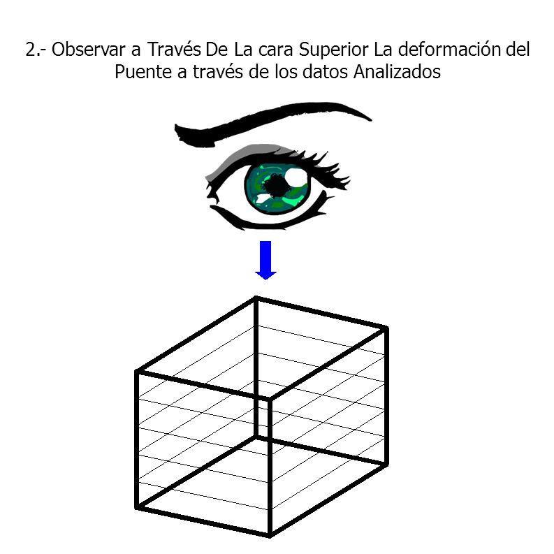 2.- Observar a Través De La cara Superior La deformación del Puente a través de los datos Analizados