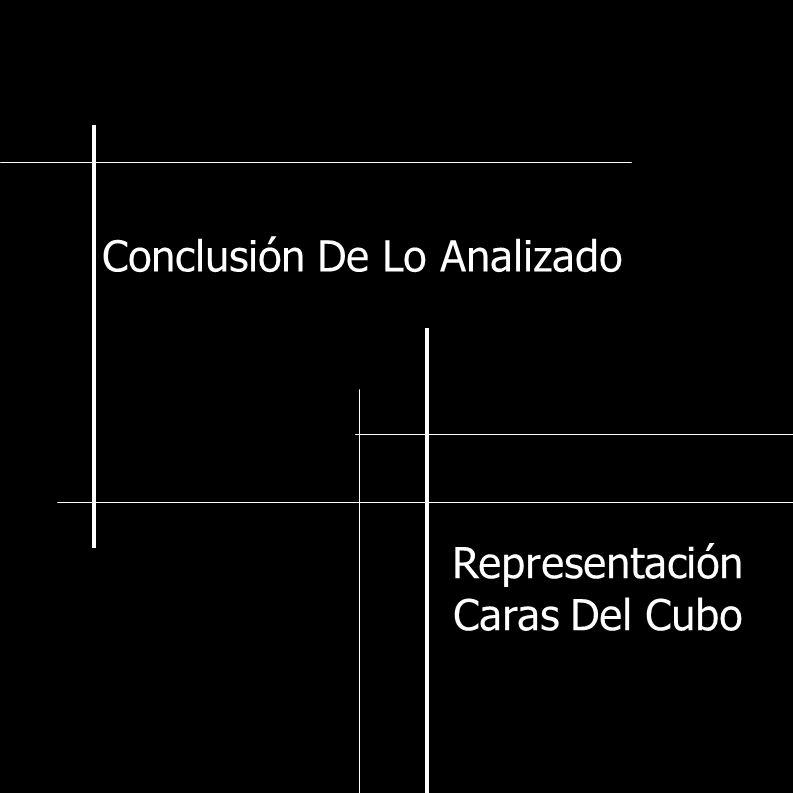 Conclusión De Lo Analizado Representación Caras Del Cubo