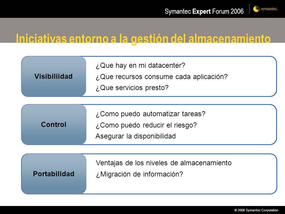 © 2006 Symantec Corporation Symantec Expert Forum 2006 Iniciativas entorno a la gestión del almacenamiento ¿Que hay en mi datacenter? ¿Que recursos co