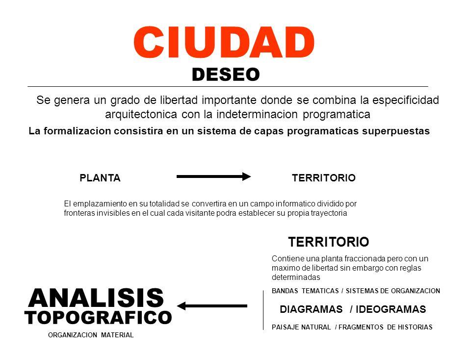 CIUDAD DESEO ANALISIS / PLANTA El emplazamiento en su totalidad se convertira en un campo informatico dividido por fronteras invisibles en el cual cad
