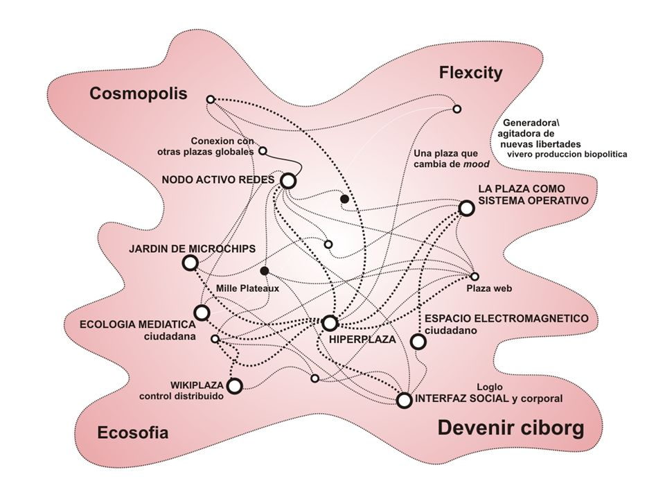 CIUDAD TOPOGRAFICA DISPOSITIVO / PLANTA El proyecto se vuelve una logica proyectual y su linguistica es una cartografia.