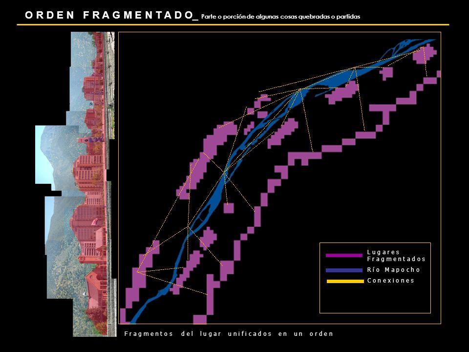 discontinuo itinerario fragmentado migratorio transitorio ambiguo O R D E N C U B O