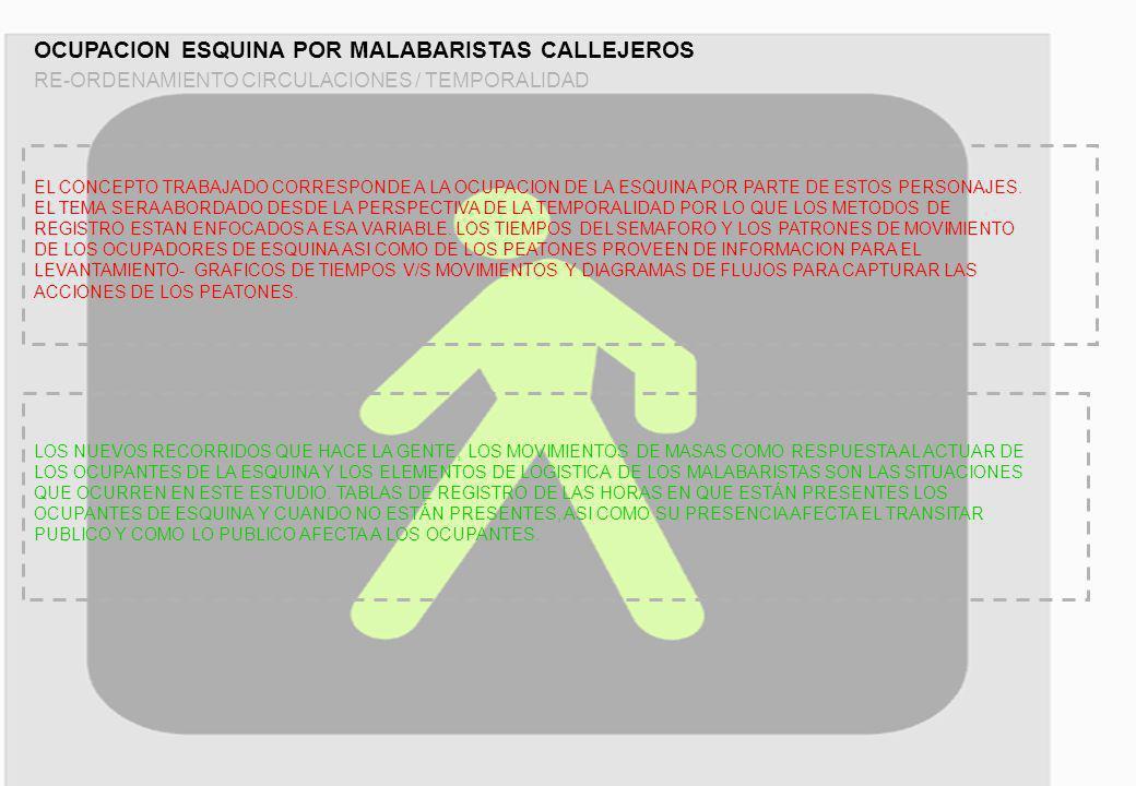 OCUPACION ESQUINA POR MALABARISTAS CALLEJEROS RE-ORDENAMIENTO CIRCULACIONES / TEMPORALIDAD EL CONCEPTO TRABAJADO CORRESPONDE A LA OCUPACION DE LA ESQUINA POR PARTE DE ESTOS PERSONAJES.