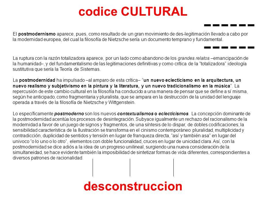 codice CULTURAL El postmodernismo aparece, pues, como resultado de un gran movimiento de des-legitimación llevado a cabo por la modernidad europea, de