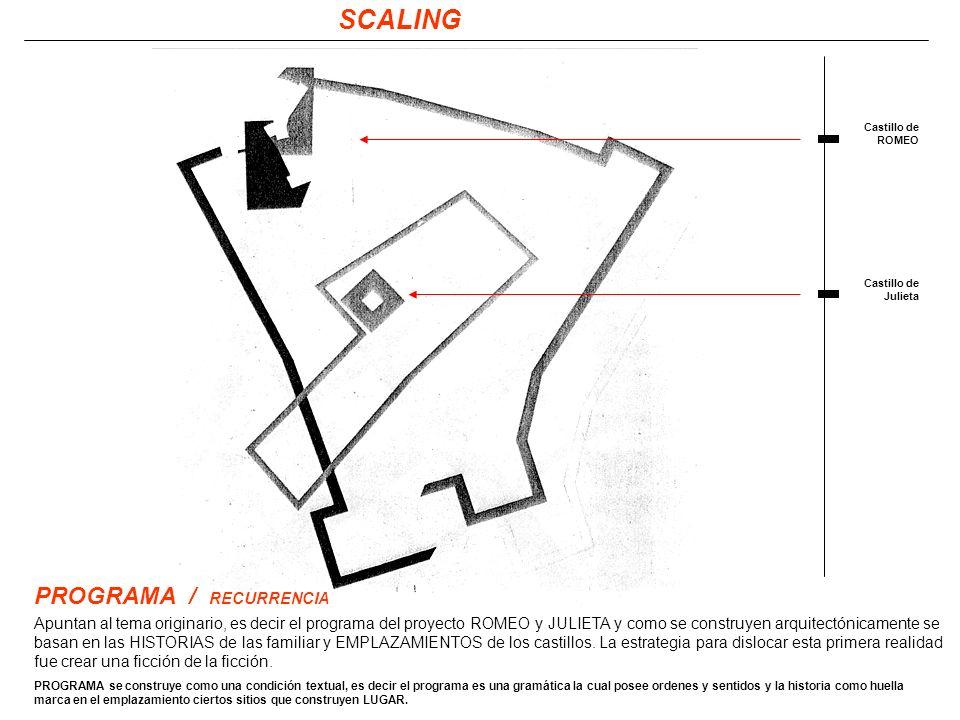 Castillo de Julieta Castillo de ROMEO PROGRAMA / RECURRENCIA Apuntan al tema originario, es decir el programa del proyecto ROMEO y JULIETA y como se c