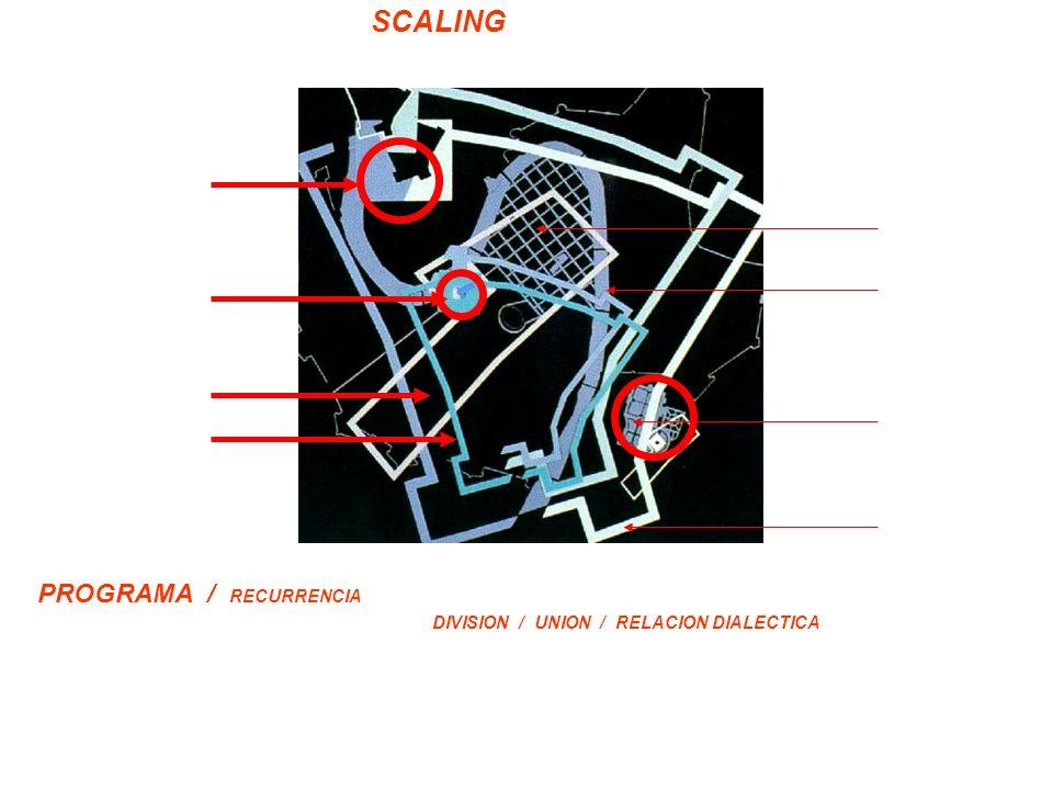 SCALING PROGRAMA / RECURRENCIA PROGRAMA / TEXTO - - - LUGAR VERONA / como textos escritos EL PLANO DE LA CIUDAD – cardo y decumanos divide la traza de