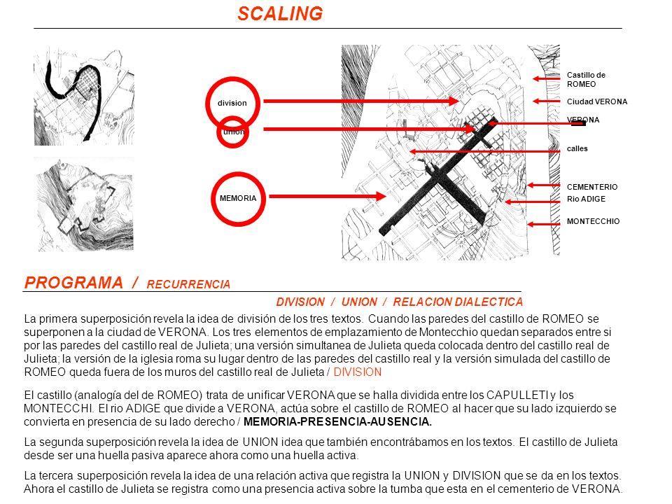 SCALING division MEMORIA PROGRAMA / RECURRENCIA DIVISION / UNION / RELACION DIALECTICA El castillo (analogía del de ROMEO) trata de unificar VERONA que se halla dividida entre los CAPULLETI y los MONTECCHI.