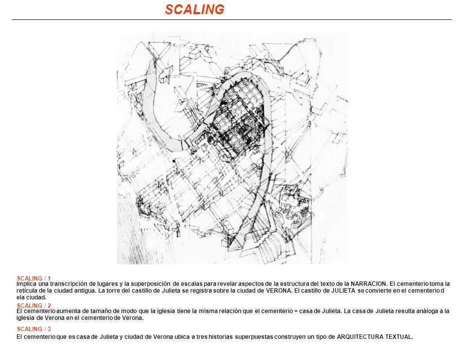 Implica una transcripción de lugares y la superposición de escalas para revelar aspectos de la estructura del texto de la NARRACION. El cementerio tom