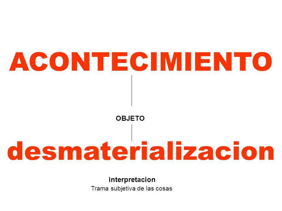 ACONTECIMIENTO OBJETO desmaterializacion interpretacion Trama subjetiva de las cosas El objeto se inscribe de este modo travestida de mundaneidad, es decir la obra se construye desde la presencia del emplazamiento de la misma y ocurre que el espectador resulta incoporado a otro espacio y otro tiempo no interpretativo sino de la experiencia
