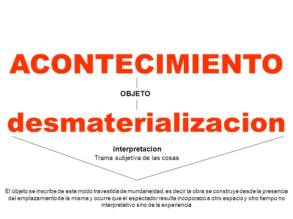 ACONTECIMIENTO OBJETO desmaterializacion interpretacion Trama subjetiva de las cosas El objeto se inscribe de este modo travestida de mundaneidad, es