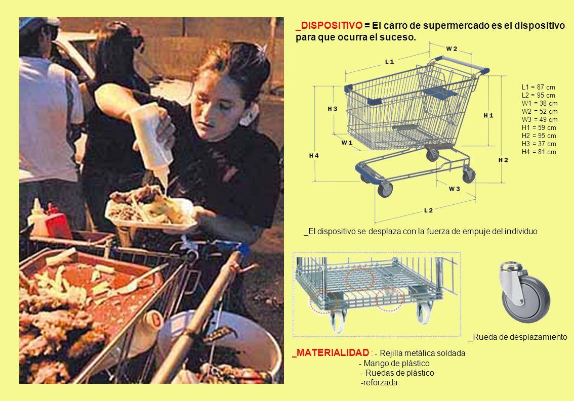 _DISPOSITIVO = El carro de supermercado es el dispositivo para que ocurra el suceso. _El dispositivo se desplaza con la fuerza de empuje del individuo