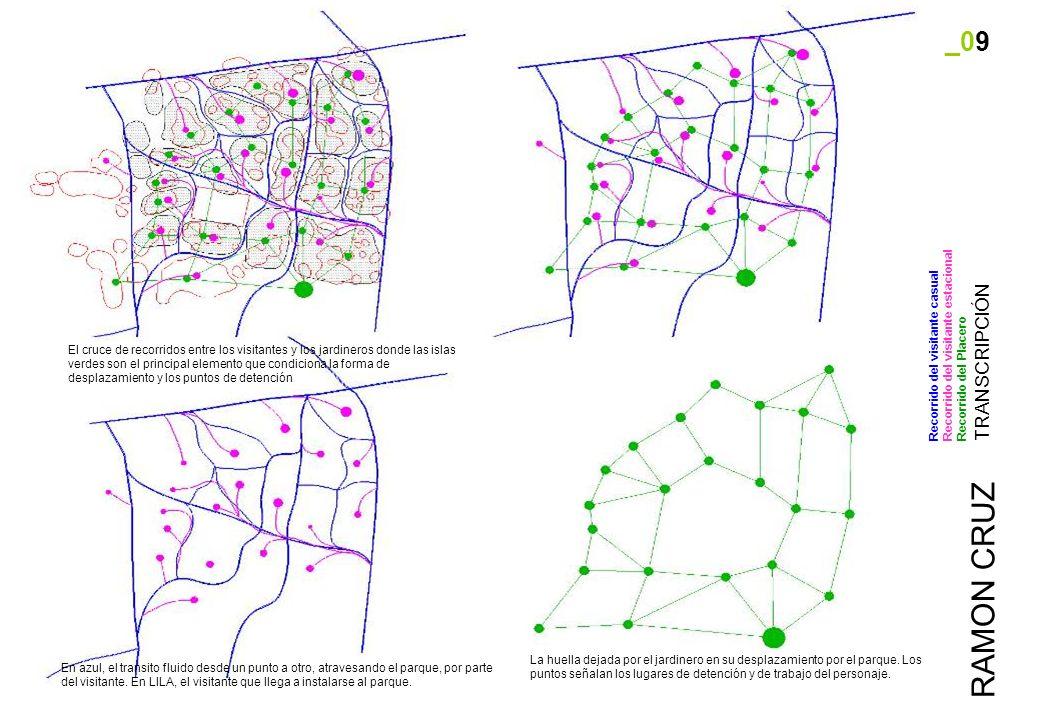 _09 La huella dejada por el jardinero en su desplazamiento por el parque. Los puntos señalan los lugares de detención y de trabajo del personaje. En a