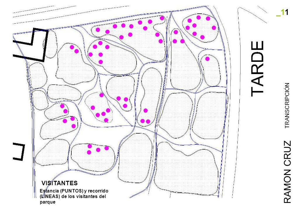 _12 LA HUELLA La huella como señal de la presencia anónima La huella de la presencia La presencia del actor anónimo La disposición longitudinal del parque condiciona formas de desplazamiento similares entre los visitantes y los jardineros.