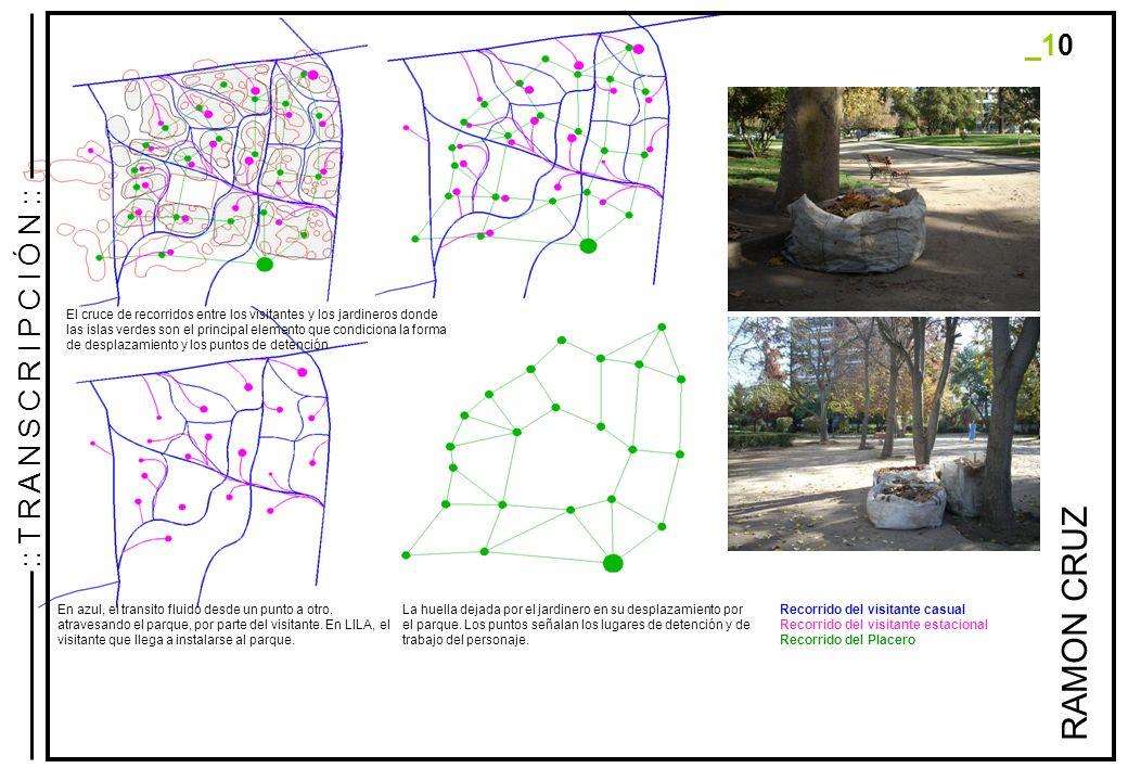 _10 La huella dejada por el jardinero en su desplazamiento por el parque. Los puntos señalan los lugares de detención y de trabajo del personaje. En a