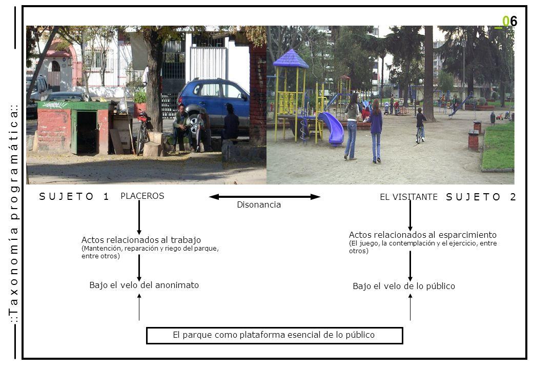 S U J E T O 1 PLACEROS S U J E T O 2 EL VISITANTE Disonancia Actos relacionados al trabajo (Mantención, reparación y riego del parque, entre otros) Ac